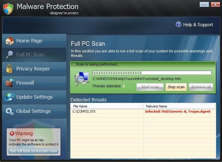 Malware Protection virus