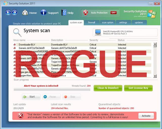Security Solution 2011 virus