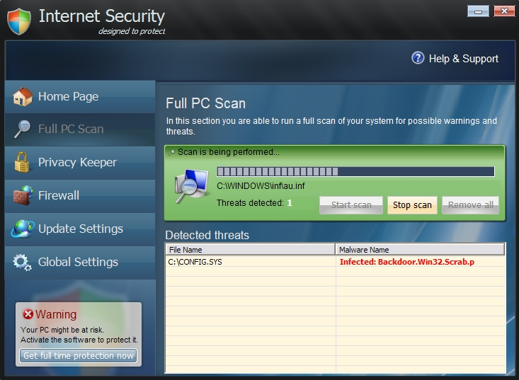 Internet Security malware