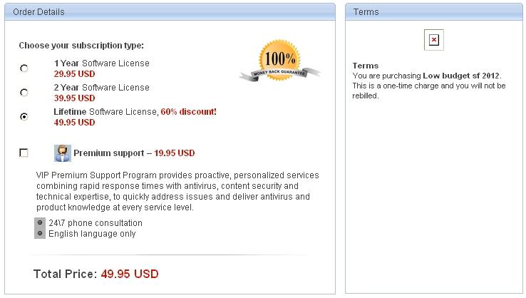 Fortaleza inteligente 2012 página de compra de malware