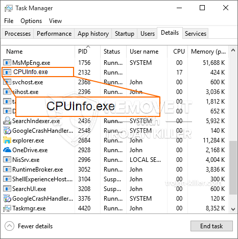 What is CPUInfo.exe?