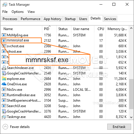 What is Mmnrsksf.exe?
