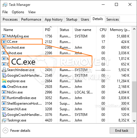 What is CC.exe?