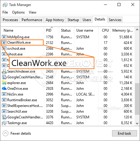 What is CleanWork.exe?