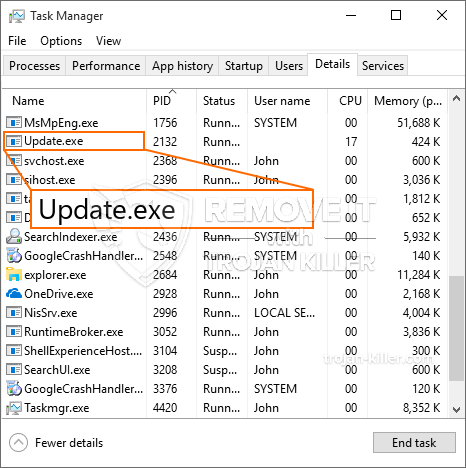 What is Update.exe?