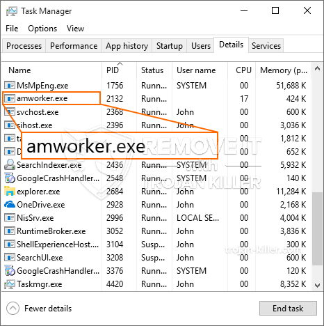 What is Amworker.exe?