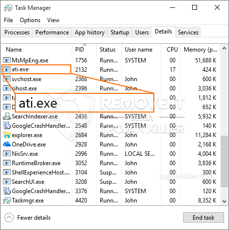 What is Ati.exe?