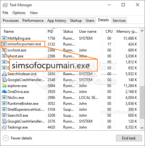 What is SimsofoCPUmain.exe?