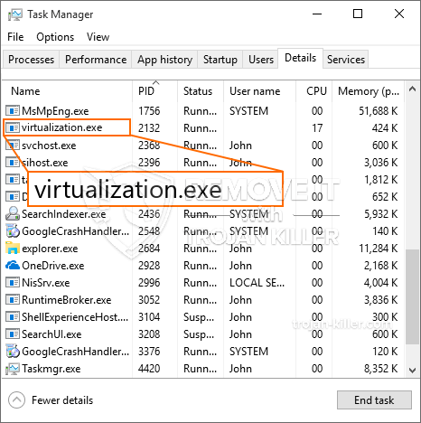 What is Virtualization.exe?