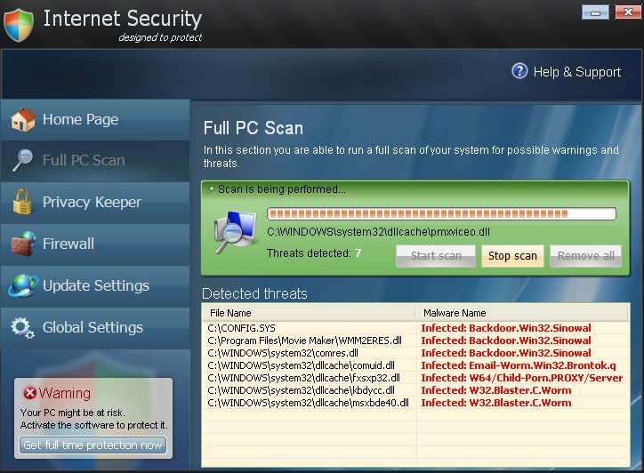 Internet Security hoax