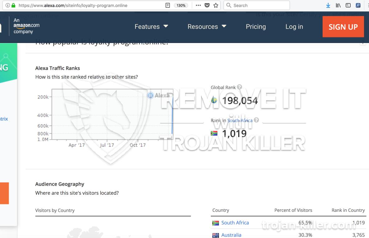 Loyalty-program.online virus